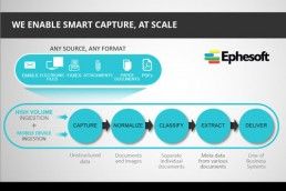 Introduction to Smart Capture